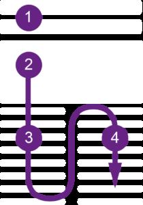 Grafik maschinell lesbare Dokumente